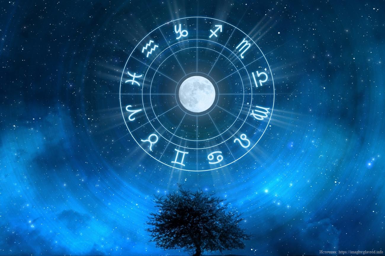 Какова совместимость знаков зодиака по дате рождения